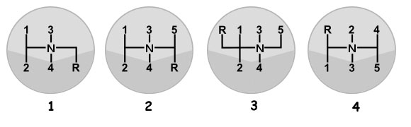 stick shift pattern
