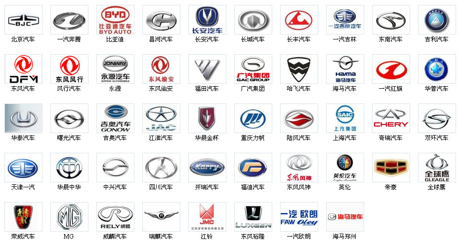 List of chinese car brands