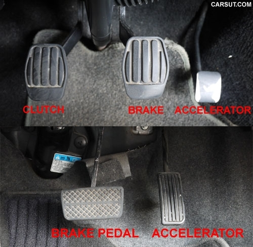 difference between automatic and manual cars