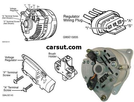 ford alternator wiring diagrams carsut understand cars and drive rh carsut com 3 Wire Alternator Wiring Diagram VW Alternator Wiring Diagram